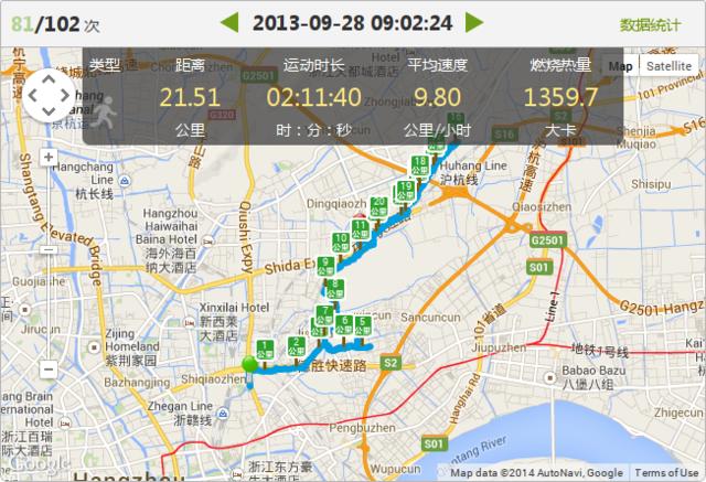 9 月 28 日,跑步 21.5 公里